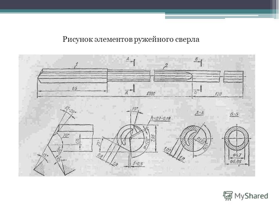 Рисунок элементов ружейного сверла