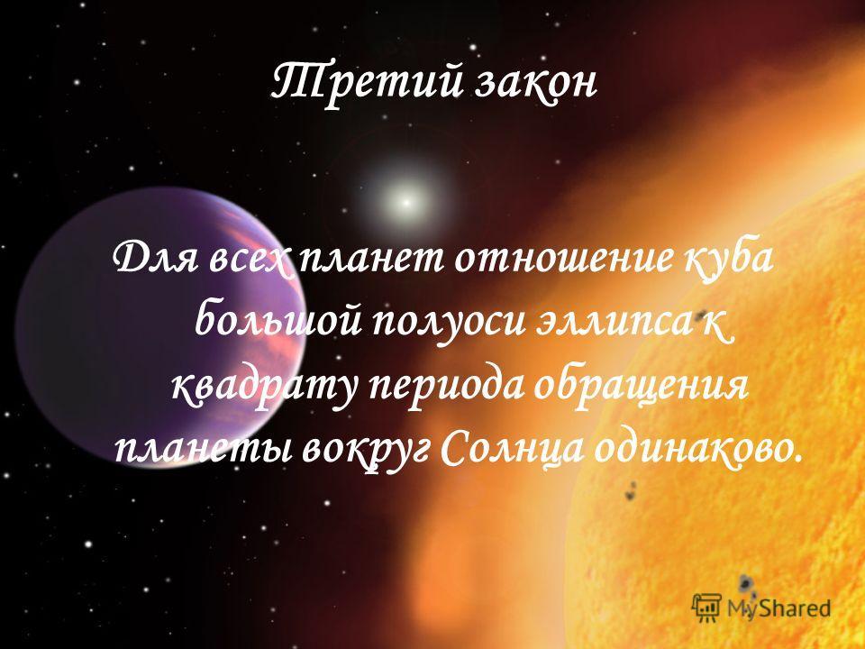 Третий закон Для всех планет отношение куба большой полуоси эллипса к квадрату периода обращения планеты вокруг Солнца одинаково.