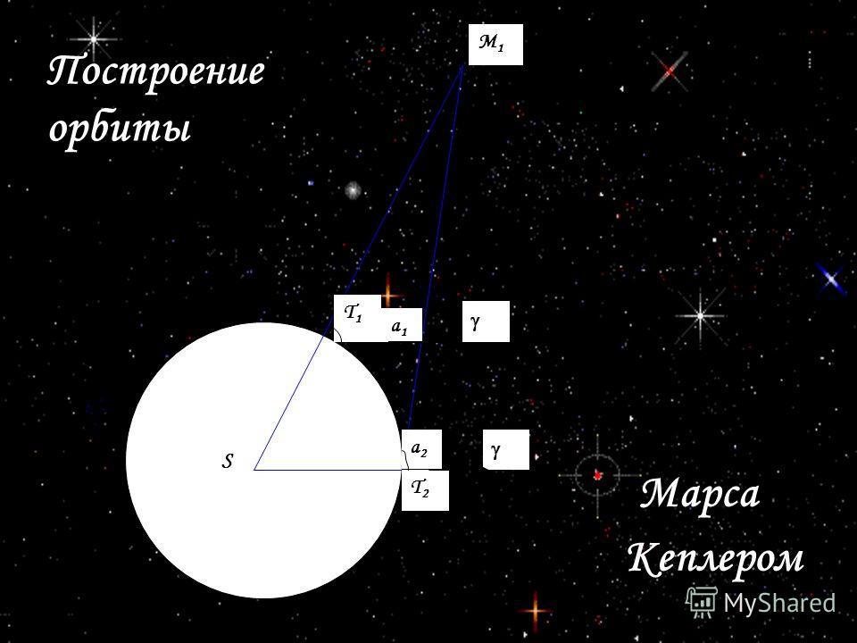 M1M1 T1T1 T2T2 a1a1 a2a2 S Марса Кеплером Построение орбиты