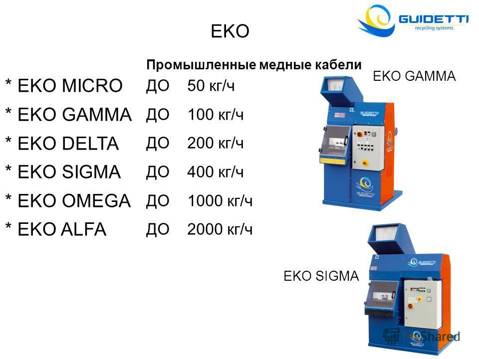 EKO EKO SIGMA * EKO MICRO * EKO GAMMA * EKO DELTA * EKO SIGMA * EKO OMEGA * EKO ALFA EKO GAMMA ДО 50 кг/ч ДО 100 кг/ч ДО 200 кг/ч ДО 400 кг/ч ДО 1000 кг/ч ДО 2000 кг/ч Промышленные медные кабели