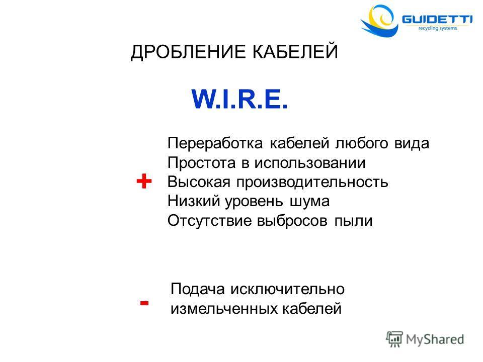 W.I.R.E. ДРОБЛЕНИЕ КАБЕЛЕЙ Переработка кабелей любого вида Простота в использовании Высокая производительность Низкий уровень шума Отсутствие выбросов пыли Подача исключительно измельченных кабелей + -
