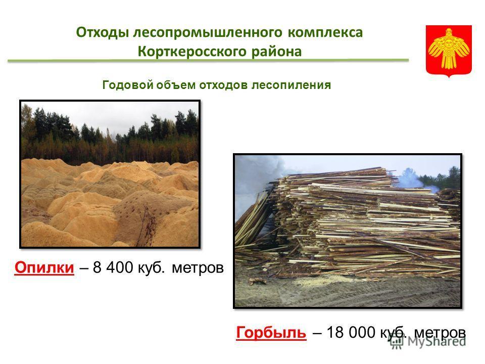 Отходы лесопромышленного комплекса Корткеросского района Опилки – 8 400 куб. метров Горбыль – 18 000 куб. метров Годовой объем отходов лесопиления