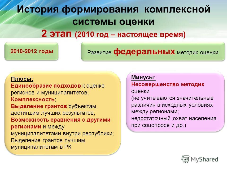 История формирования комплексной системы оценки 2 этап (2010 год – настоящее время) 2010-2012 годы Развитие федеральных методик оценки Плюсы: Единообразие подходов к оценке регионов и муниципалитетов; Комплексность; Выделение грантов субъектам, дости