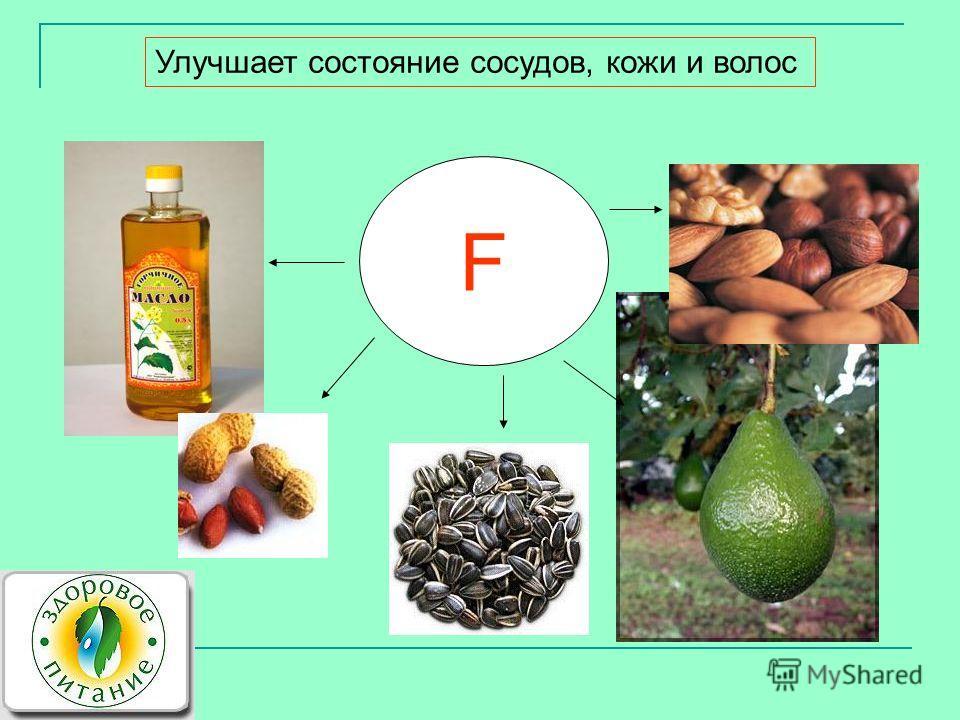 F Улучшает состояние сосудов, кожи и волос
