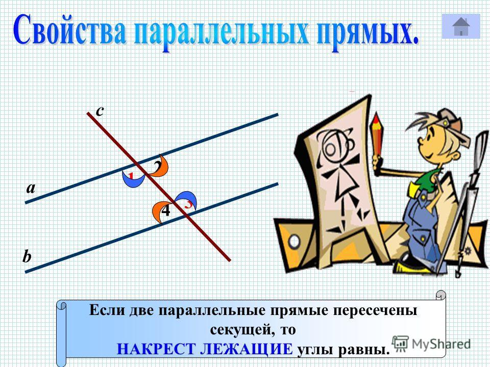 1 с Р 2 3 4 а b Если две параллельные прямые пересечены секущей, то НАКРЕСТ ЛЕЖАЩИЕ углы равны.