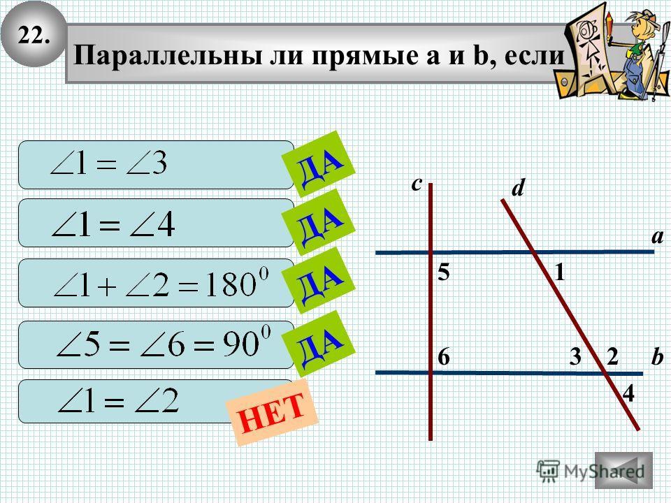 22. 2 1 4 с 36 5 а b Параллельны ли прямые а и b, если d ДА НЕТ