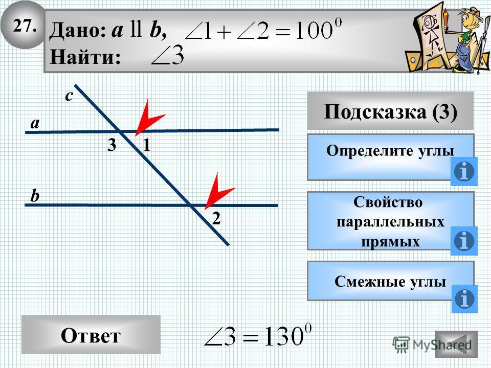 27. Ответ Подсказка (3) Определите углы 2 3 с а b Дано: а ll b, Найти: 1 Свойство параллельных прямых Смежные углы