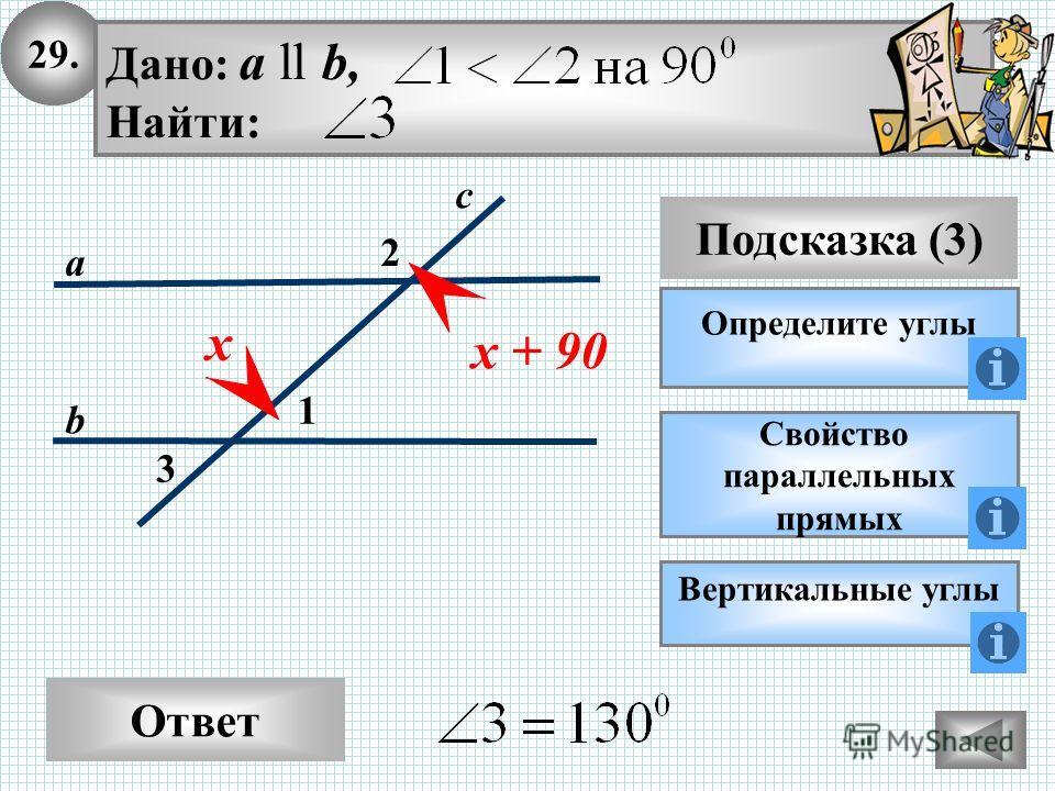 29. Ответ Подсказка (3) Определите углы 2 3 с а b Дано: а ll b, Найти: 1 Свойство параллельных прямых Вертикальные углы х х + 90