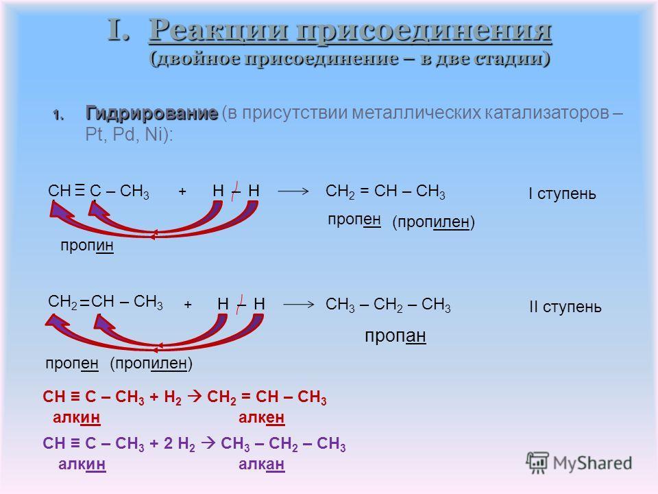 Химические свойства H – C C – H Реакции присоединения Реакции окисления Реакции замещения Реакции изомеризации Реакции элиминирования (отщепления) + + + + –