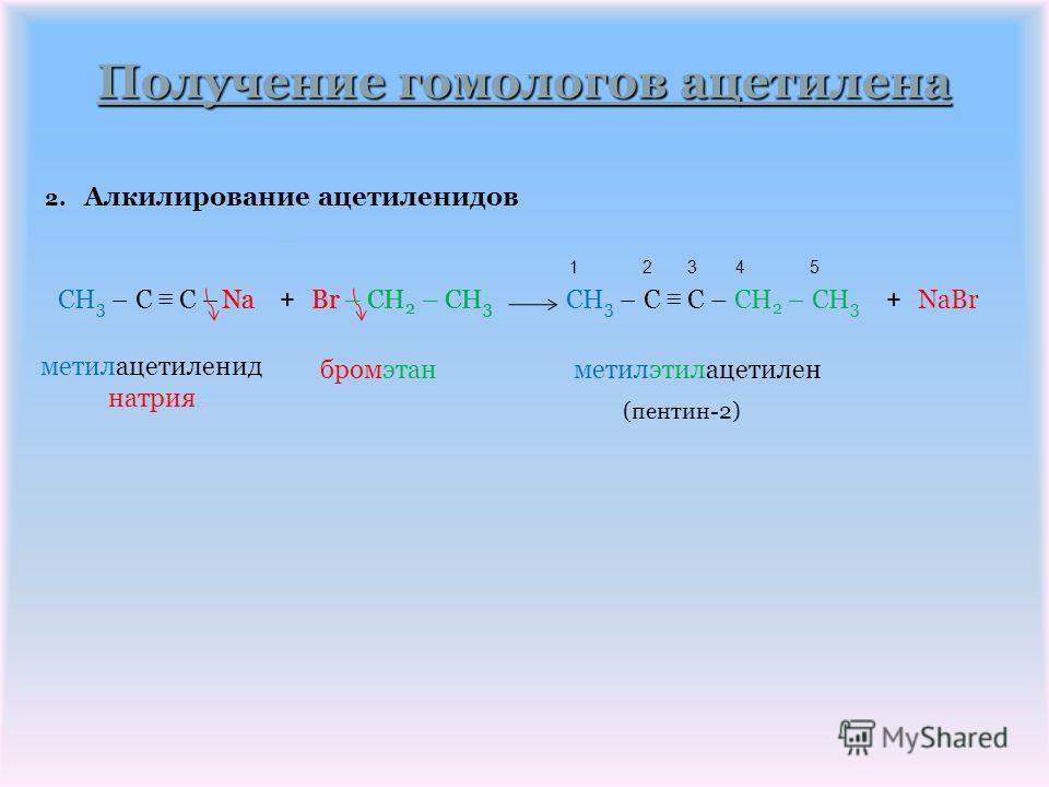 CH 3 – CH 2 –C – C – CH 3 1. Дегидрогалогенирование дигалогеналканов действием спиртового раствора щелочи или твердой щелочи при нагревании (по правилу Зайцева): при отщеплении галогенводорода от вторичных и третичных галогеналканов атом водорода отщ