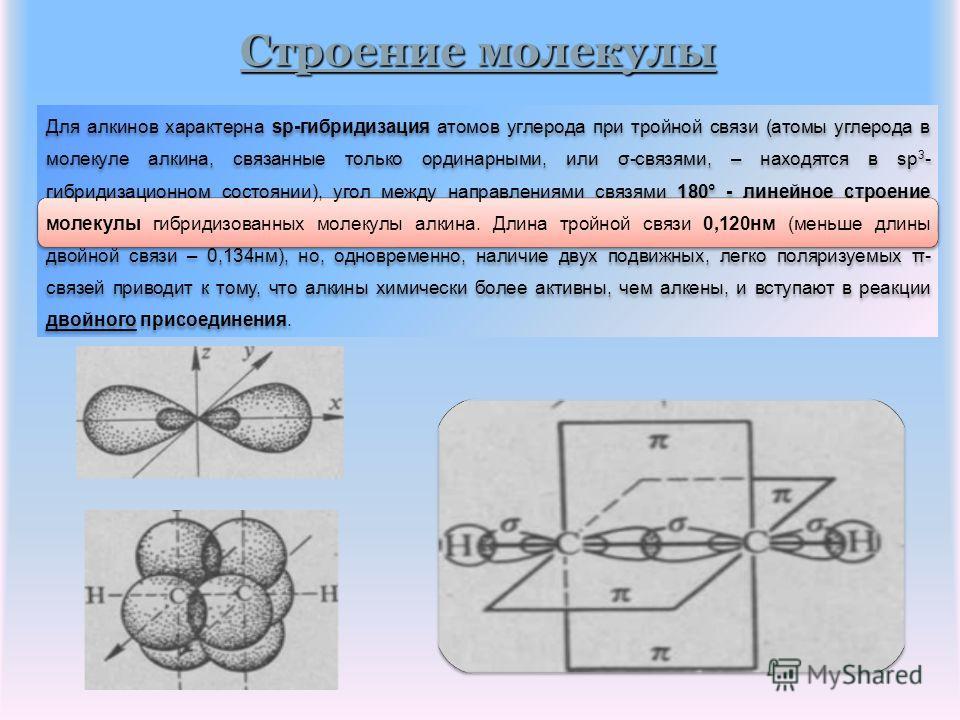 По степени насыщен- ности Вещества Органические Неорганические Углеводороды Кислородосодержащие Азотсодержащие По порядку соединения атомов в молекуле H – C C – H Алкины– это органические соединения,углеводородынепредельногоалифатического (ациклическ