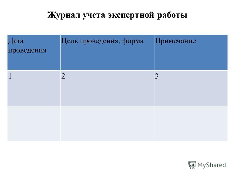 Журнал учета экспертной работы Дата проведения Цель проведения, формаПримечание 123