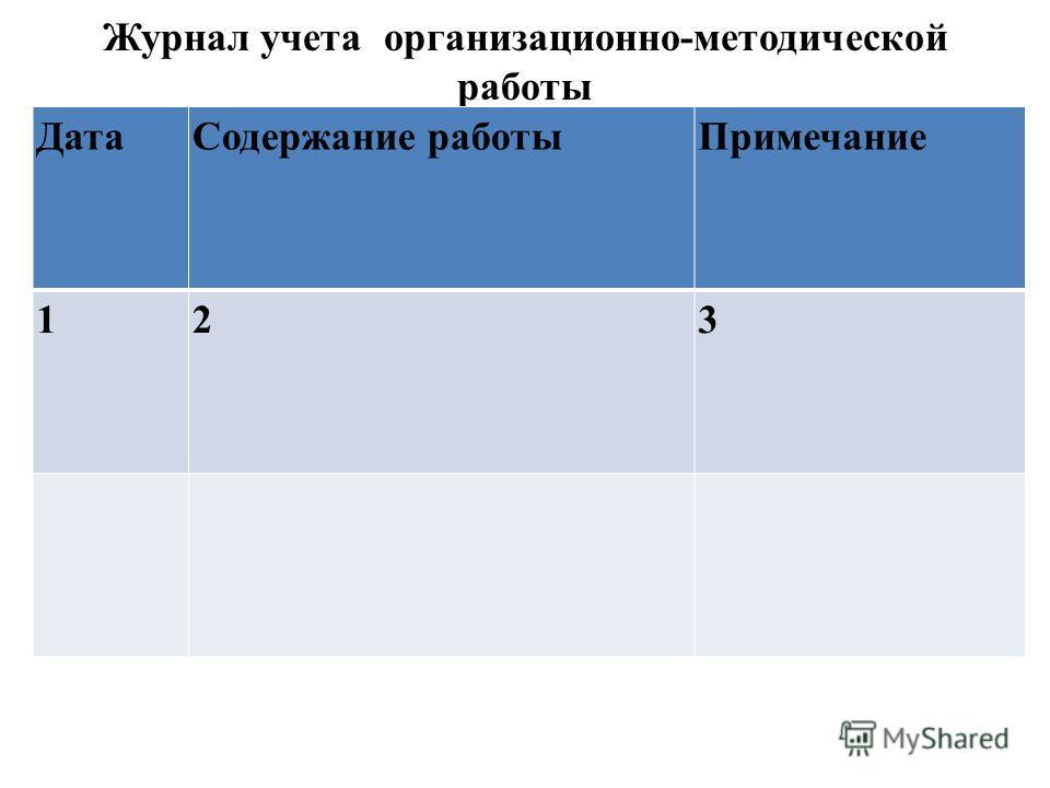 Журнал учета организационно-методической работы работы ДатаСодержание работыПримечание 123