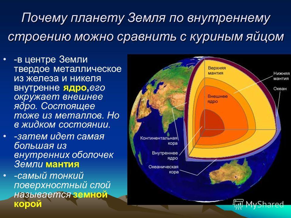 Почему планету Земля по внутреннему строению можно сравнить с куриным яйцом -в центре Земли твердое металлическое из железа и никеля внутренне ядро,его окружает внешнее ядро. Состоящее тоже из металлов. Но в жидком состоянии. -затем идет самая больша