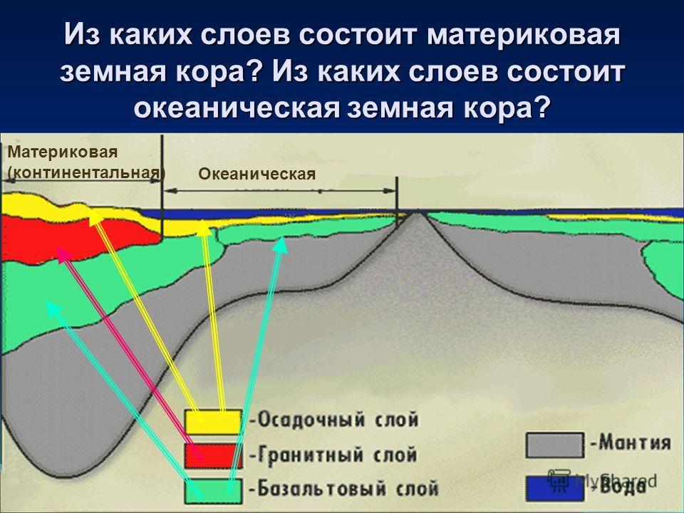 Из каких слоев состоит материковая земная кора? Из каких слоев состоит океаническая земная кора? Материковая (континентальная) Океаническая
