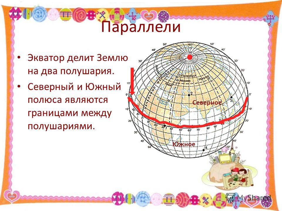 Параллели Экватор делит Землю на два полушария. Северный и Южный полюса являются границами между полушариями. Северное Южное