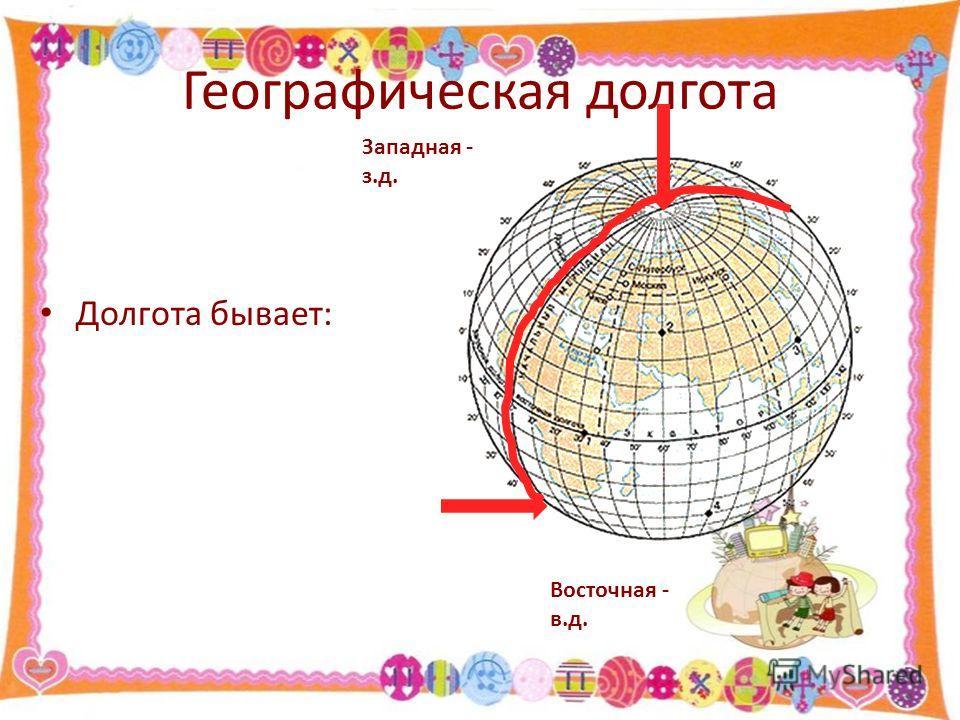 Географическая долгота Долгота бывает: Западная - з.д. Восточная - в.д.