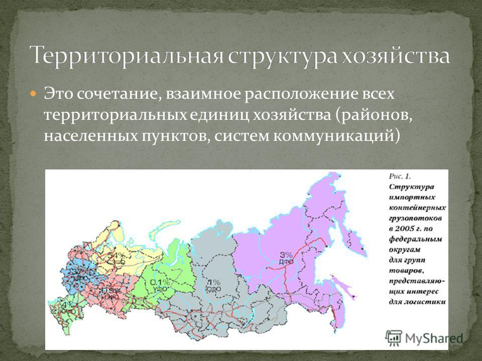 Это сочетание, взаимное расположение всех территориальных единиц хозяйства (районов, населенных пунктов, систем коммуникаций)