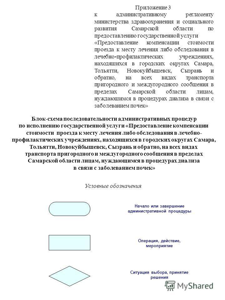 Приложение 3 к административному регламенту министерства здравоохранения и социального развития Самарской области по предоставлению государственной услуги «Предоставление компенсации стоимости проезда к месту лечения либо обследования в лечебно-профи