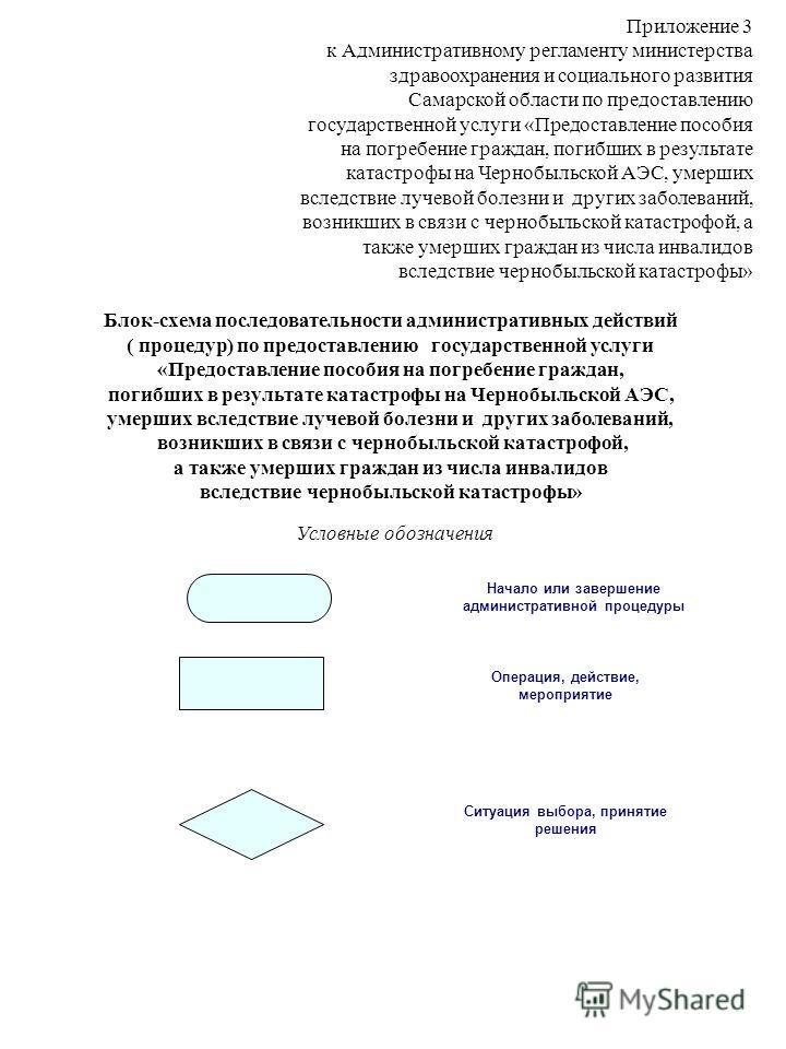 Приложение 3 к Административному регламенту министерства здравоохранения и социального развития Самарской области по предоставлению государственной услуги «Предоставление пособия на погребение граждан, погибших в результате катастрофы на Чернобыльско