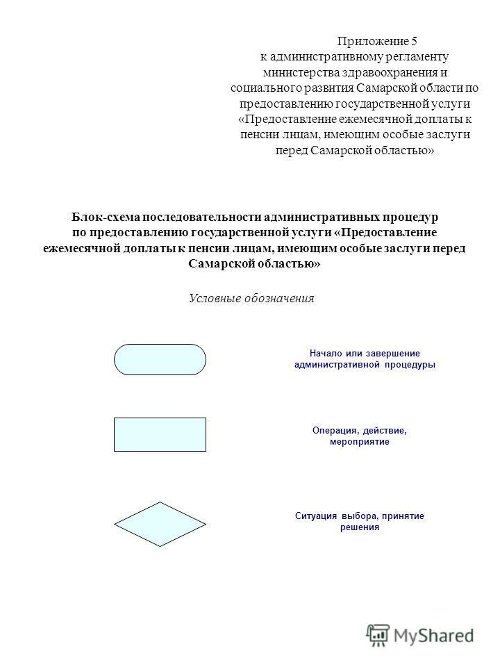 Приложение 5 к административному регламенту министерства здравоохранения и социального развития Самарской области по предоставлению государственной услуги «Предоставление ежемесячной доплаты к пенсии лицам, имеющим особые заслуги перед Самарской обла