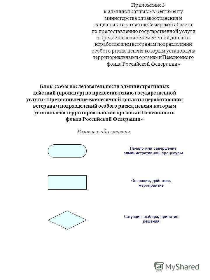 Приложение 3 к административному регламенту министерства здравоохранения и социального развития Самарской области по предоставлению государственной услуги «Предоставление ежемесячной доплаты неработающим ветеранам подразделений особого риска, пенсия