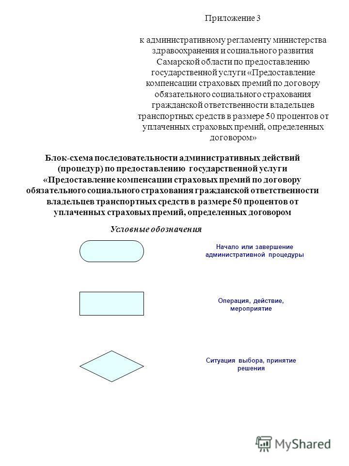 Приложение 3 к административному регламенту министерства здравоохранения и социального развития Самарской области по предоставлению государственной услуги «Предоставление компенсации страховых премий по договору обязательного социального страхования