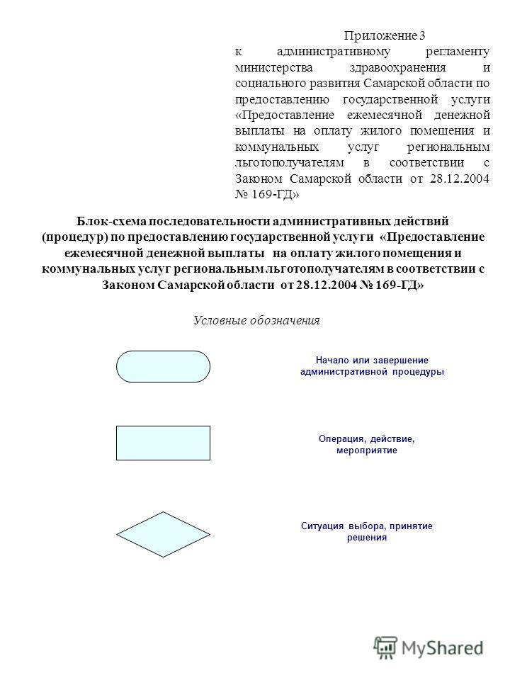 Приложение 3 к административному регламенту министерства здравоохранения и социального развития Самарской области по предоставлению государственной услуги «Предоставление ежемесячной денежной выплаты на оплату жилого помещения и коммунальных услуг ре