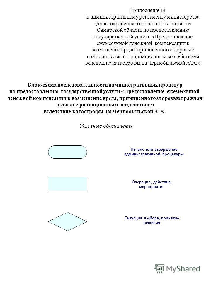 Приложение 14 к административному регламенту министерства здравоохранения и социального развития Самарской области по предоставлению государственной услуги «Предоставление ежемесячной денежной компенсации в возмещение вреда, причиненного здоровью гра