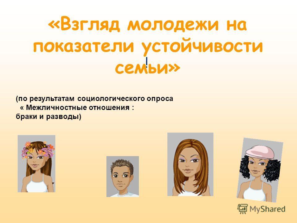 «Взгляд молодежи на показатели устойчивости семьи» ! (по результатам социологического опроса « Межличностные отношения : браки и разводы)
