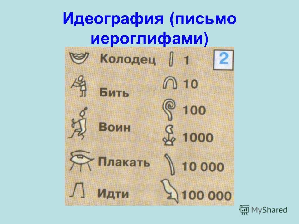 Пиктография (рисуночное письмо)