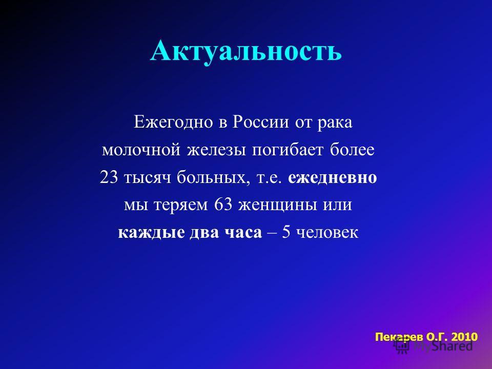 Актуальность Ежегодно в России от рака молочной железы погибает более 23 тысяч больных, т.е. ежедневно мы теряем 63 женщины или каждые два часа – 5 человек Пекарев О.Г. 2010