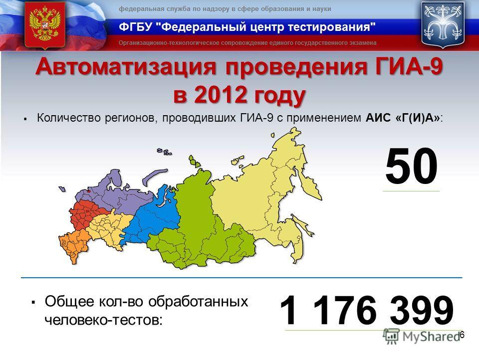Автоматизация проведения ГИА-9 в 2012 году Количество регионов, проводивших ГИА-9 с применением АИС «Г(И)А»: 50 1 176 399 Общее кол-во обработанных человеко-тестов: 6