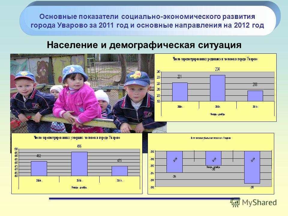 Население и демографическая ситуация Основные показатели социально-экономического развития города Уварово за 2011 год и основные направления на 2012 год