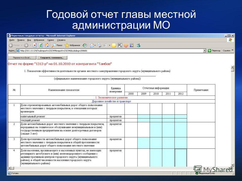 Годовой отчет главы местной администрации МО