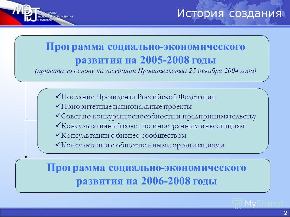 2 Программа социально-экономического развития на 2005-2008 годы (принята за основу на заседании Правительства 25 декабря 2004 года) Послание Президента Российской Федерации Приоритетные национальные проекты Совет по конкурентоспособности и предприним