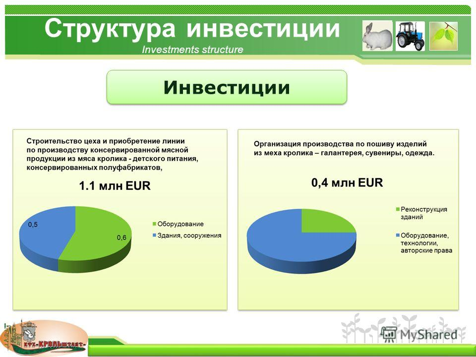 www.themegallery.com Структура инвестиции Investments structure [Image Info] www.wizdata,co,kr Note to customers : This image has been licensed to be used within this PowerPoint template only. You may not extract the image for any other use. Инвестиц