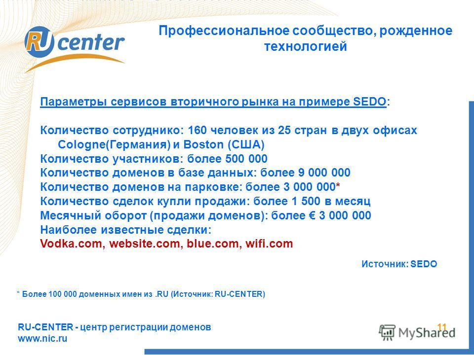 RU-CENTER - центр регистрации доменов www.nic.ru 11 Профессиональное сообщество, рожденное технологией Параметры сервисов вторичного рынка на примере SEDO: Количество сотруднико: 160 человек из 25 стран в двух офисах Cologne(Германия) и Boston (США)