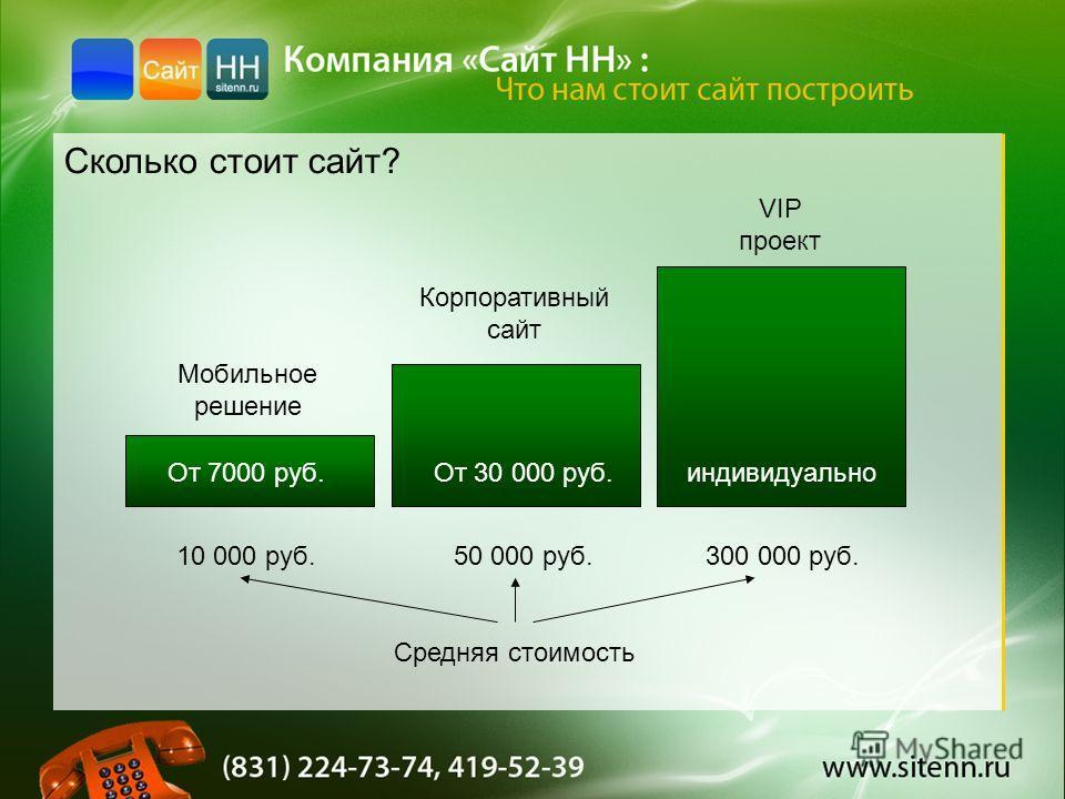 Сколько стоит сайт? Мобильное решение Корпоративный сайт VIP проект От 7000 руб.От 30 000 руб.индивидуально Средняя стоимость 10 000 руб.50 000 руб.300 000 руб.