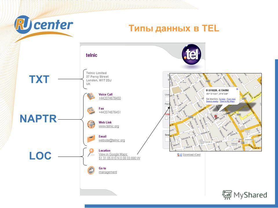 Как работает домен TEL?Типы данных в TEL TXT NAPTR LOC