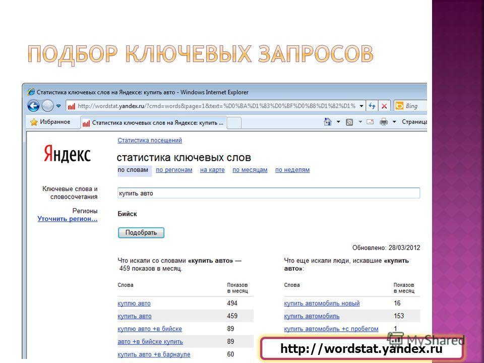 http://wordstat.yandex.ru