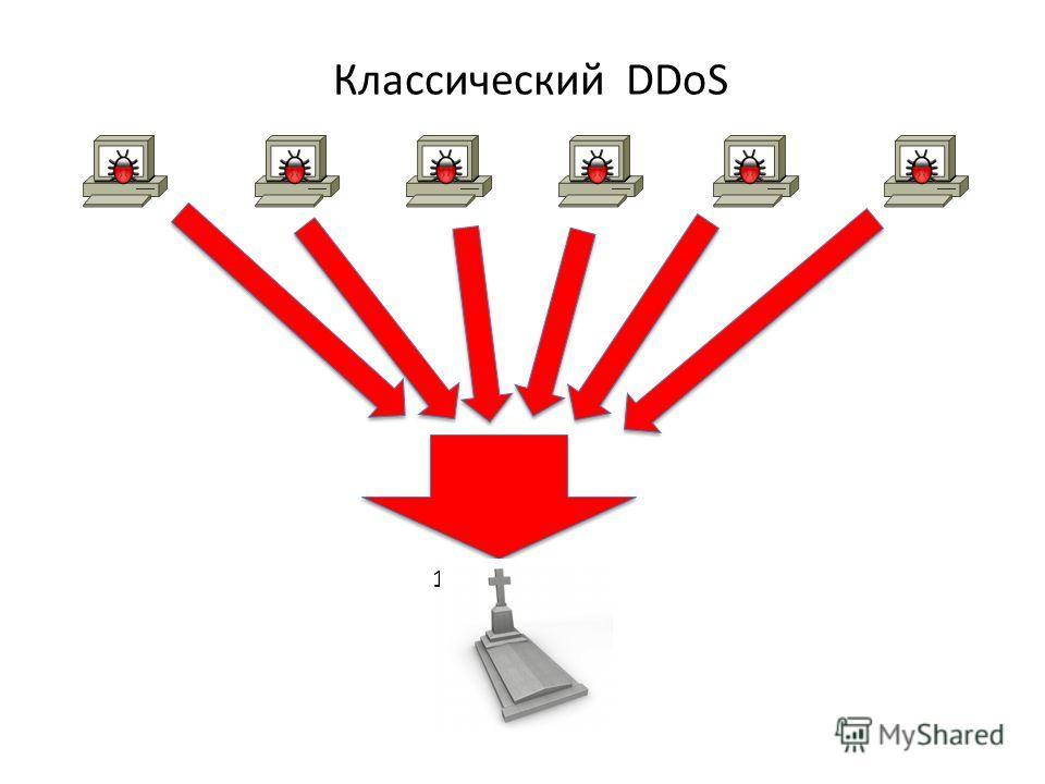 194.85.61.20 DNS Классический DDoS