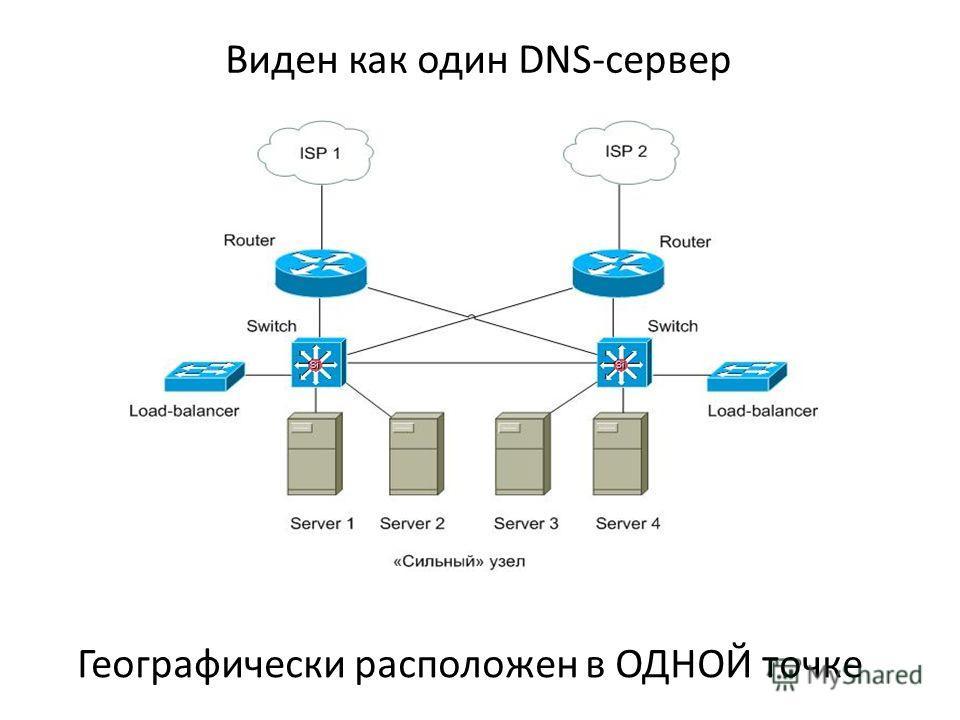 Виден как один DNS-сервер Географически расположен в ОДНОЙ точке