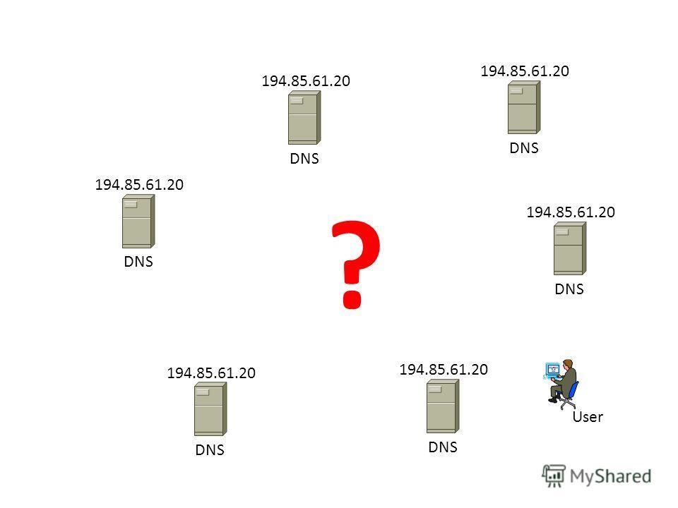 User 194.85.61.20 DNS 194.85.61.20 DNS 194.85.61.20 DNS 194.85.61.20 DNS 194.85.61.20 DNS 194.85.61.20 DNS ?