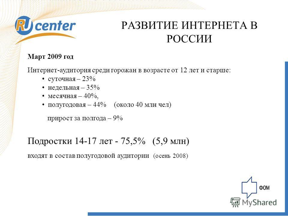 РАЗВИТИЕ ИНТЕРНЕТА В РОССИИ Март 2009 год Интернет-аудитория среди горожан в возрасте от 12 лет и старше: суточная – 23% недельная – 35% месячная – 40%, полугодовая – 44%(около 40 млн чел) прирост за полгода – 9% Подростки 14-17 лет - 75,5% (5,9 млн)
