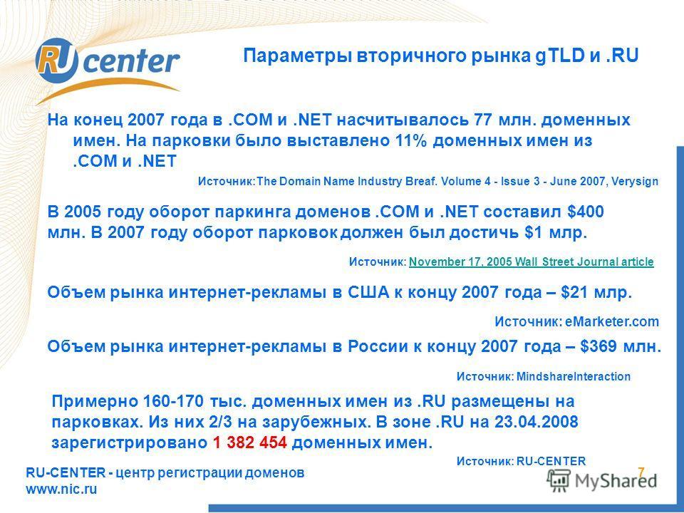 RU-CENTER - центр регистрации доменов www.nic.ru 7 Параметры вторичного рынка gTLD и.RU На конец 2007 года в.COM и.NET насчитывалось 77 млн. доменных имен. На парковки было выставлено 11% доменных имен из.COM и.NET Источник:The Domain Name Industry B