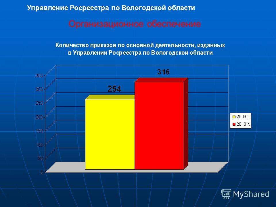 Управление Росреестра по Вологодской области Организационное обеспечение