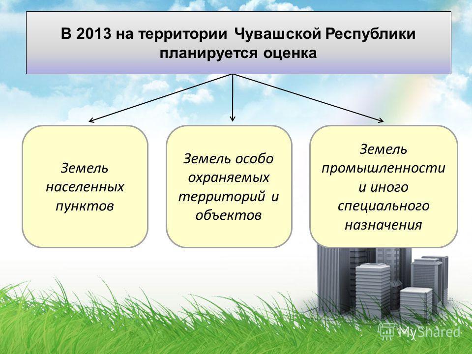 Земель населенных пунктов Земель особо охраняемых территорий и объектов Земель промышленности и иного специального назначения В 2013 на территории Чувашской Республики планируется оценка