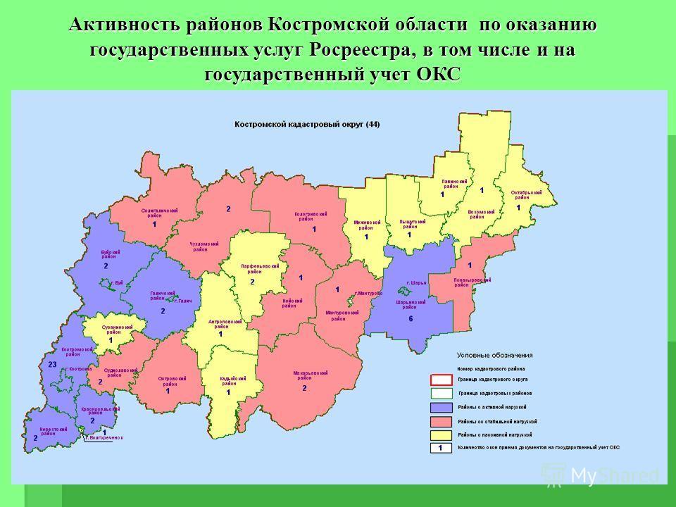 Активность районов Костромской области по оказанию государственных услуг Росреестра, в том числе и на государственный учет ОКС