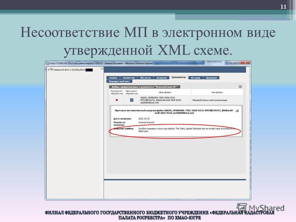 Несоответствие МП в электронном виде утвержденной XML схеме. 11